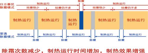 空调三相电电路图